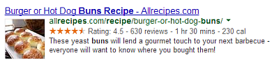 recipes markup